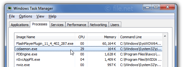 Windows Task Manager with cidaemon
