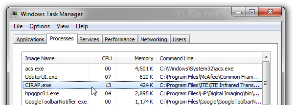 Windows Task Manager with CIRAP