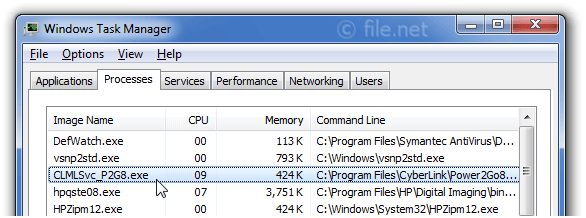 Windows Task Manager with CLMLSvc_P2G8