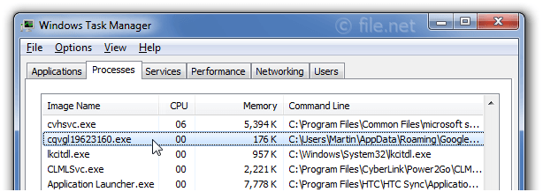 Windows Task Manager with cqvgl19623160