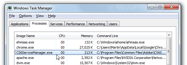 Windows Task Manager with CS6ServiceManager