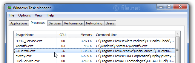 Windows Task Manager with CTDetctu