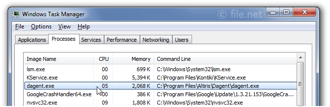 Windows Task Manager with dagent
