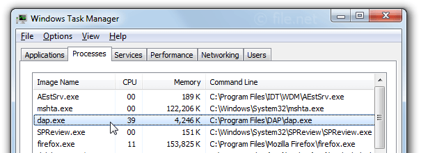 Windows Task Manager with DAP