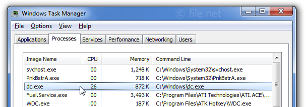 Windows Task Manager with dc