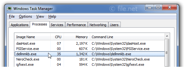 Windows Task Manager with dellmmkb