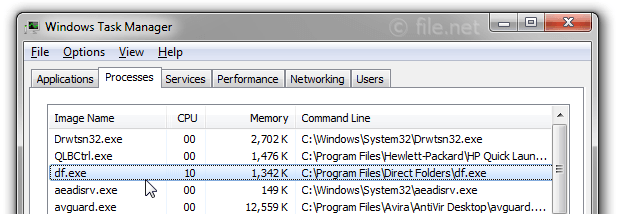 Windows Task Manager with df