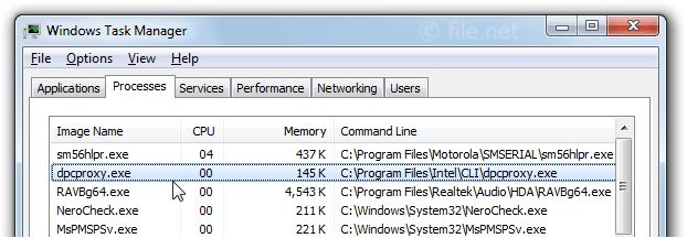 Windows Task Manager with dpcproxy