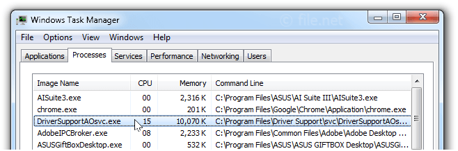 driver support with active optimization virus