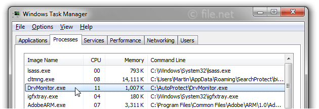 Windows Task Manager with DrvMonitor