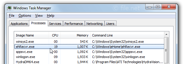 Windows Task Manager with ehRecvr