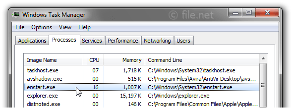 Windows Task Manager with enstart