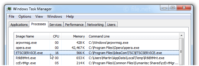 Windows Task Manager with ETSCSERVICE