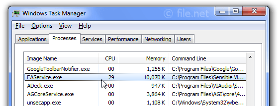 Windows Task Manager with FAService