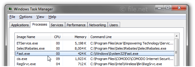 Windows Task Manager with Fast