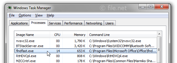 Windows Task Manager with findfast