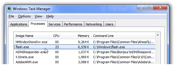 Windows Task Manager with flash