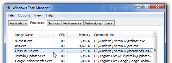 Windows Task Manager with FlashUtil10c