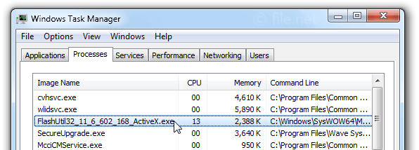 Windows Task Manager with FlashUtil32_11_6_602_168_ActiveX