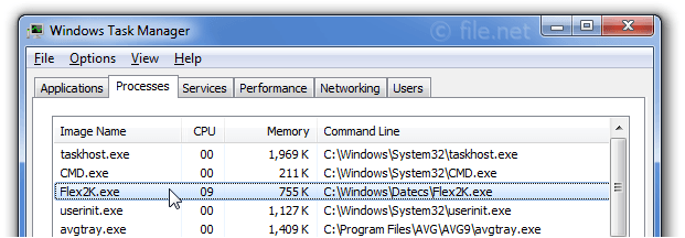 Windows Task Manager with Flex2K