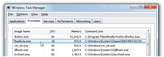 Windows Task Manager with fppdis2a