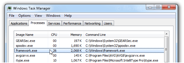 Windows Task Manager with Framework