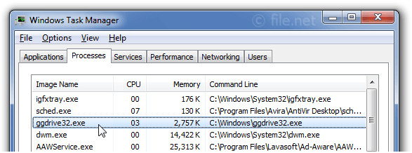 Windows Task Manager with ggdrive32