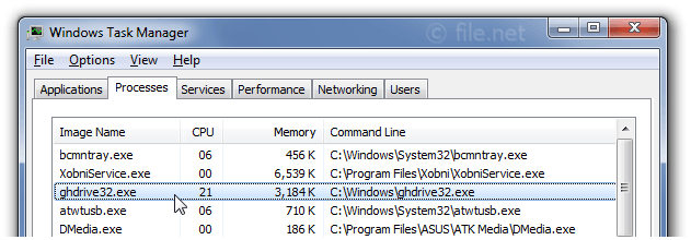 Windows Task Manager with ghdrive32