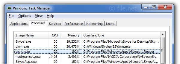 Windows Task Manager with glcnd