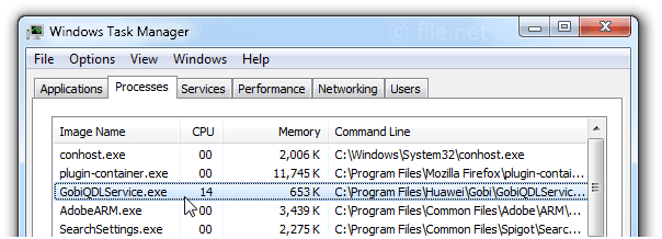 Windows Task Manager with GobiQDLService