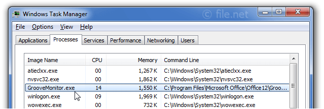 Windows Task Manager with GrooveMonitor