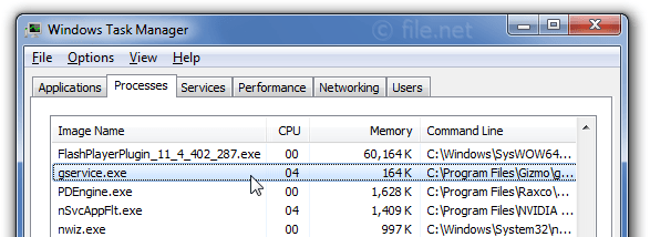 Windows Task Manager with gservice