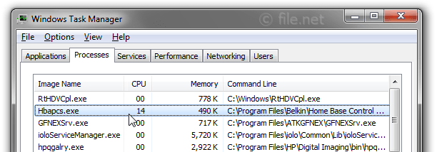 Windows Task Manager with Hbapcs