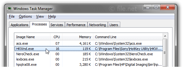 Windows Task Manager with HKWnd