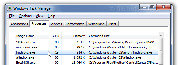 Windows Task Manager with hndlrsvc