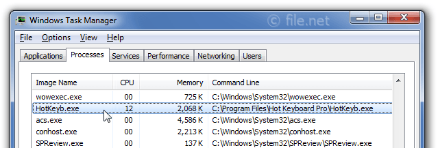 Windows Task Manager with HotKeyb