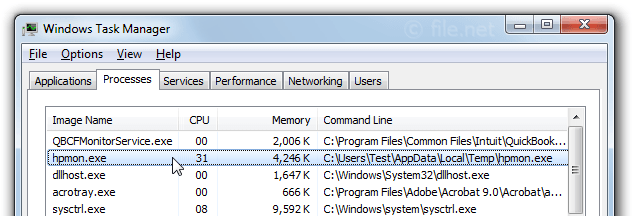 Windows Task Manager with hpmon