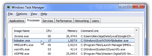 Windows Task Manager with ikdeaker