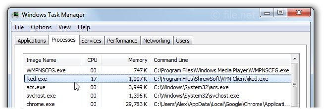 Windows Task Manager with iked