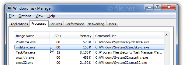 Windows Task Manager with imdsksvc