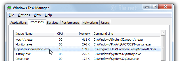Windows Task Manager with InputPersonalization