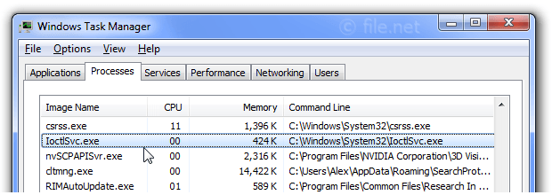 Windows Task Manager with IoctlSvc