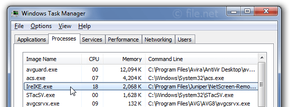 Windows Task Manager with IreIKE