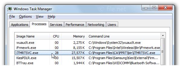 Is ITMRTSVC.exe safe? How to remove a ITMRTSVC error?