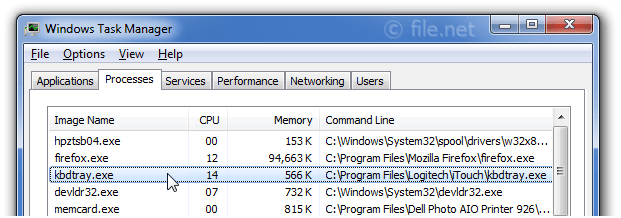 Windows Task Manager with kbdtray