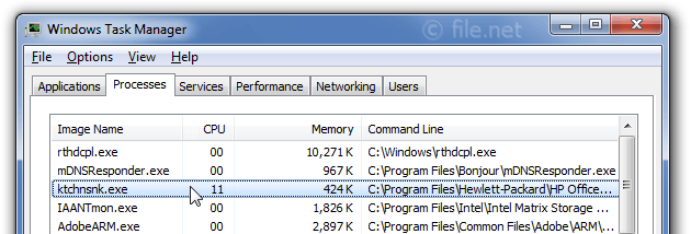 Windows Task Manager with ktchnsnk