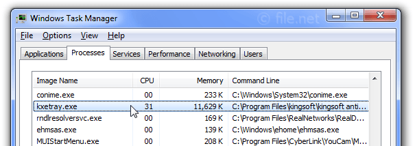 Windows Task Manager with kxetray