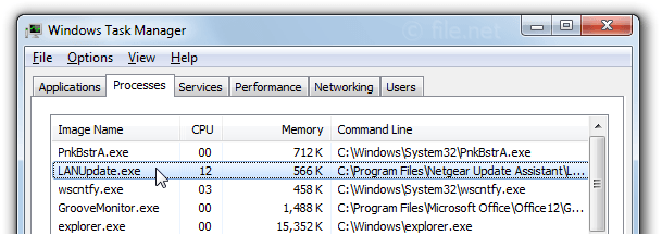 Windows Task Manager with LANUpdate