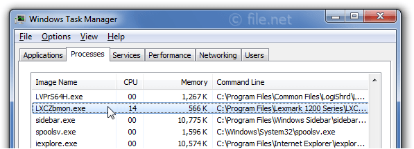 Windows Task Manager with LXCZbmon