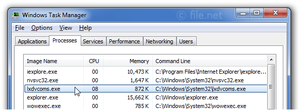 Windows Task Manager with lxdvcoms